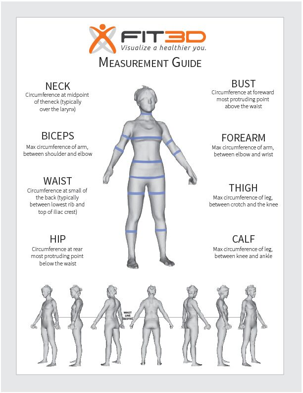 MeasurementGuide-Female-2017