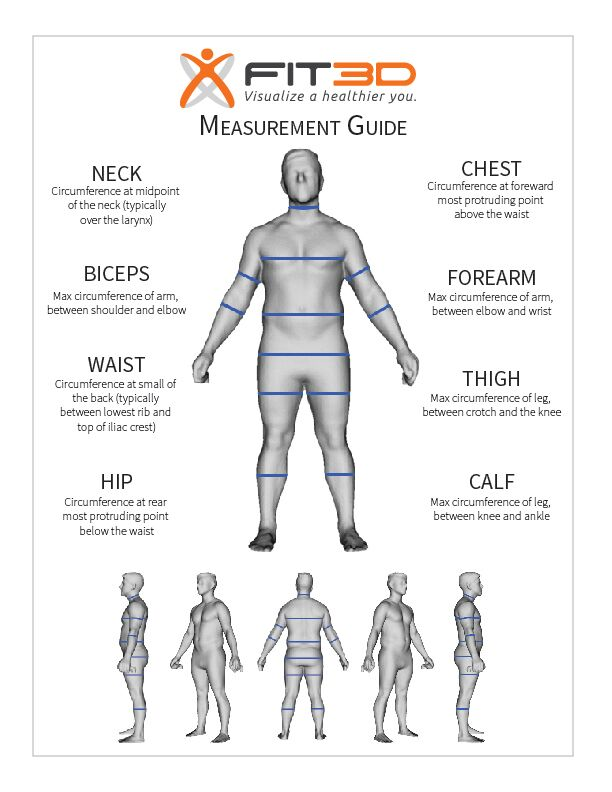MeasurementGuide-Male-2017